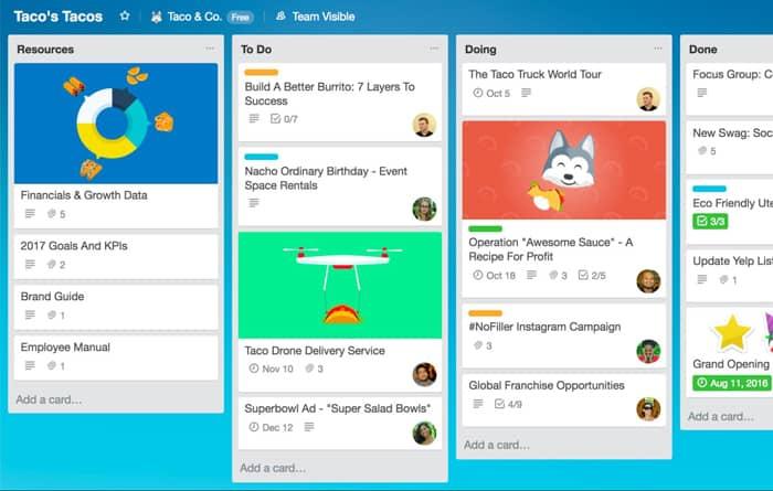 Gmail tool -Trello