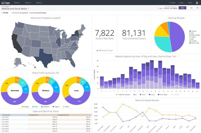 21 Business Analytics Software Tools Every CEO Needs | EmailAnalytics